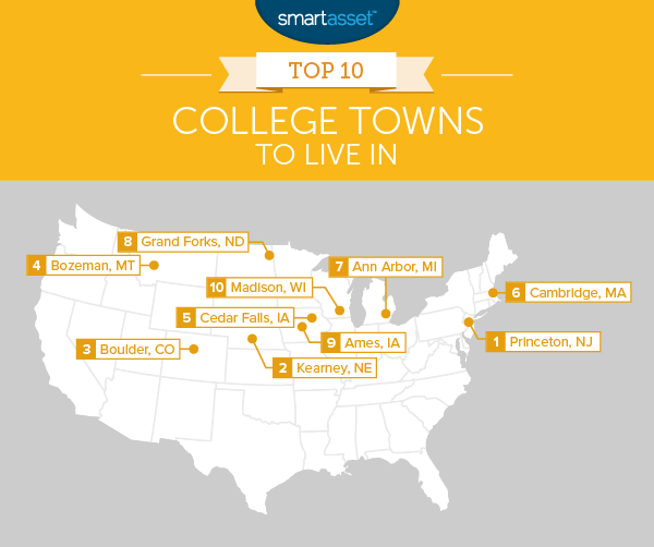 Bozeman, Montana Best College Towns To Live In