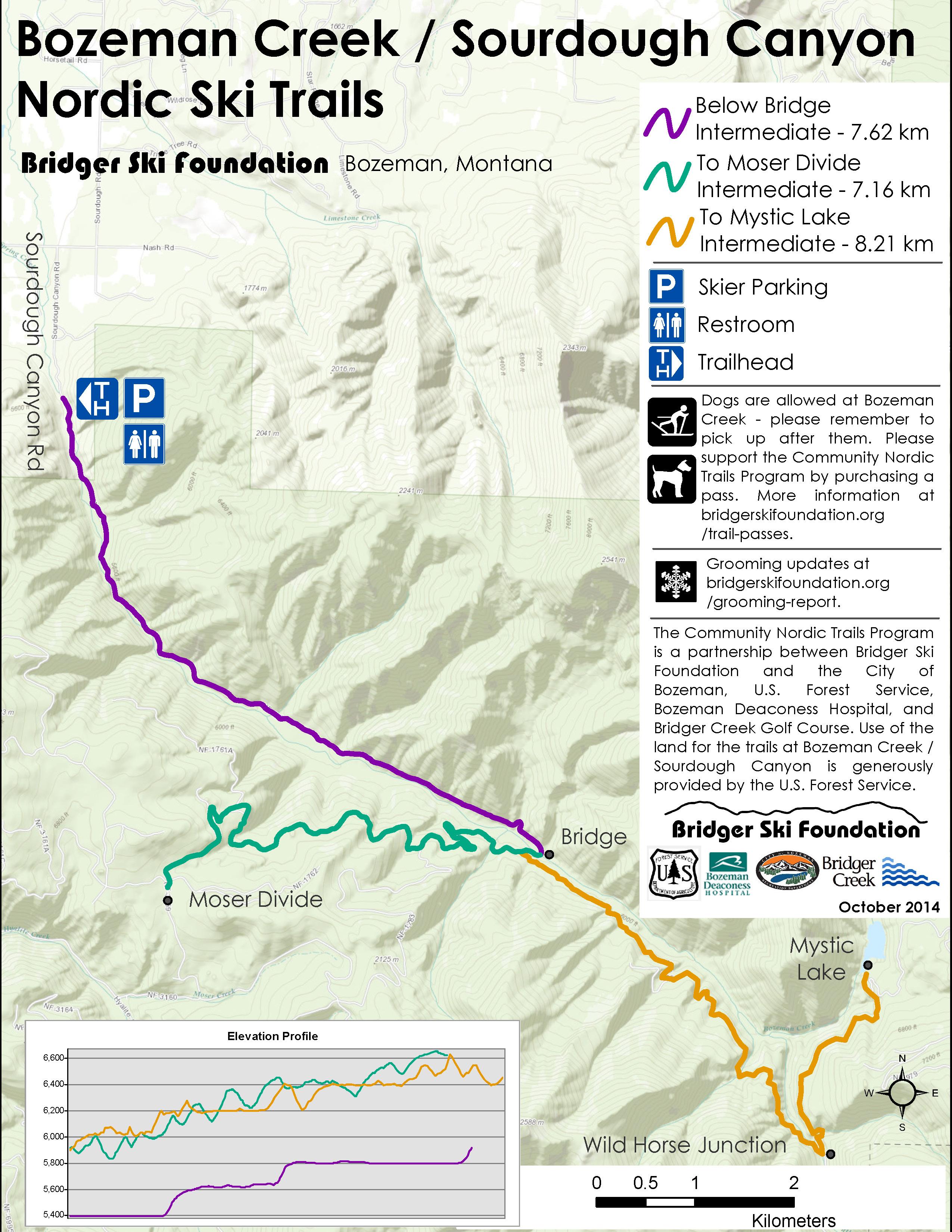 Bozeman Creek Sourdough Canyon Ski Map Bozeman - Julie Carson Photo