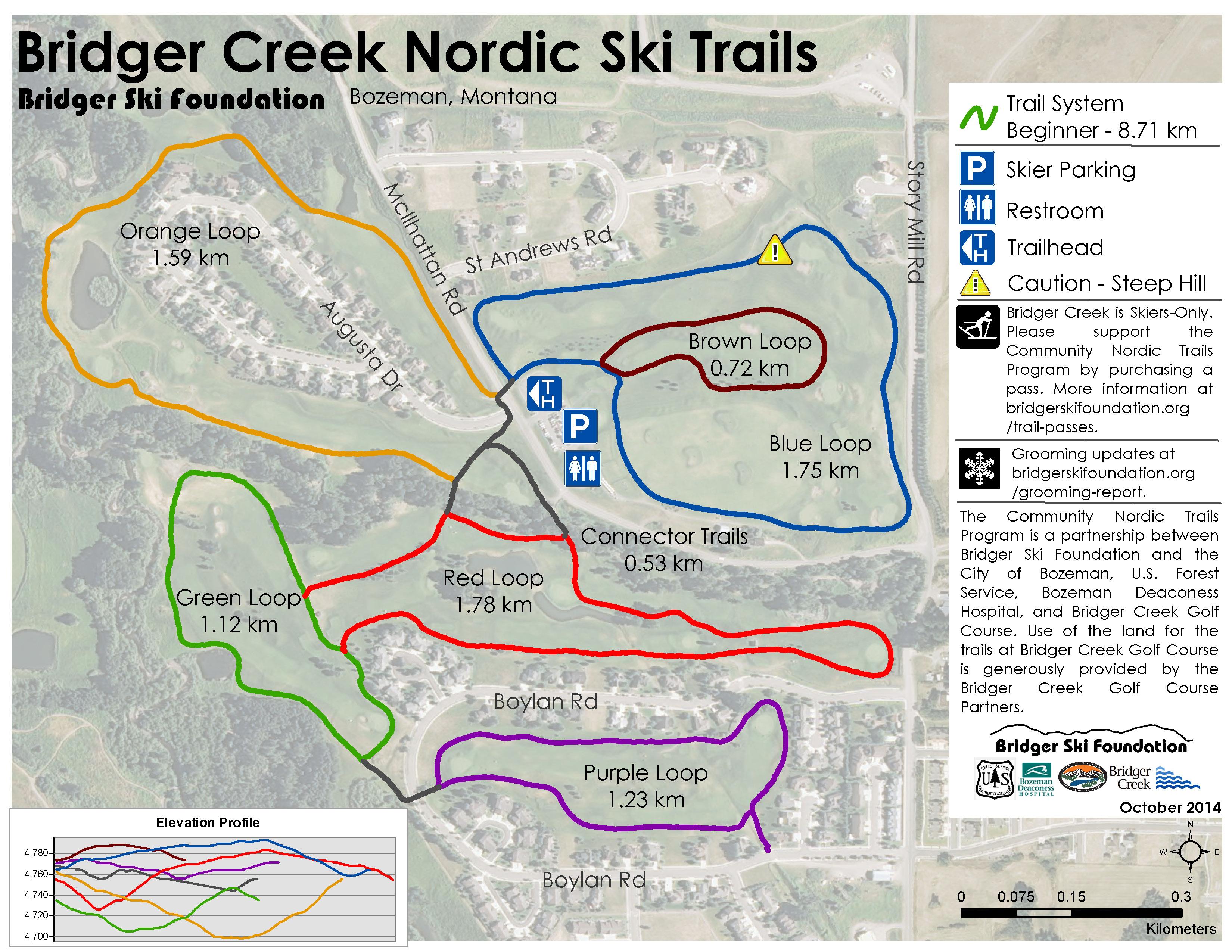 Bridger Creek Ski Map, Bozeman MT - Julie Carson Photo
