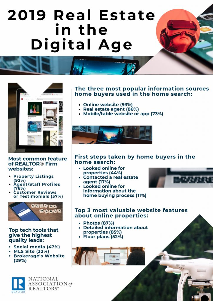 2019 real estate in a digital age infographic from NAR