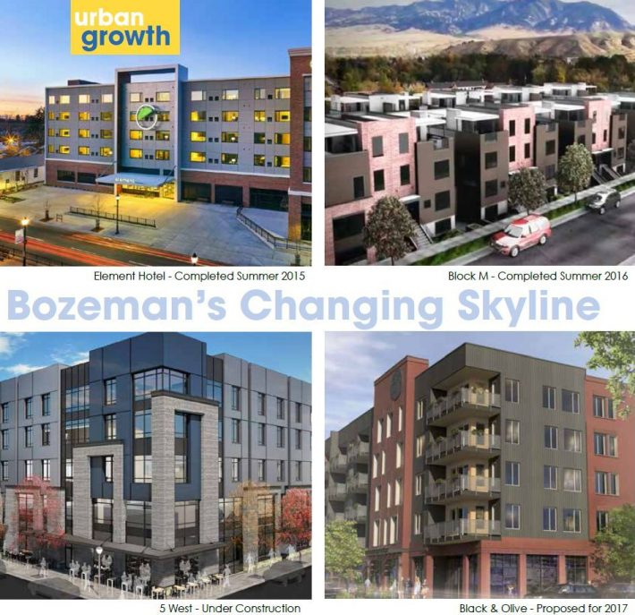 Downtown Bozeman Montana Future Housing North of Main