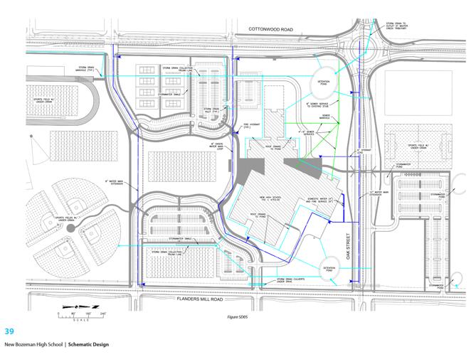 Bozeman Gallatin High School Site Plan